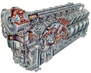 Prinsip Kerja Sistem Pengapian Konvensional Mesin Mobil