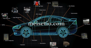 11 Macam Sensor pada Mesin Bensin EFI Lengkap Beserta Fungsi dan Gambarnya