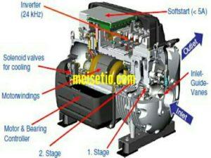 9 Fakta Tentang Pompa Injeksi Tipe Rotary Pada Mesin Diesel