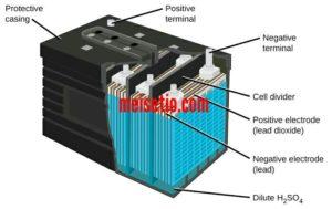 7 Komponen Baterai / Aki Pada Mobil Lengkap Beserta Fungsi dan Gambarnya