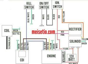 Cara Membaca Kode Kelistrikan / Wiring Diagram Sistem Pengapian CDI-DC Pada Sepeda Motor