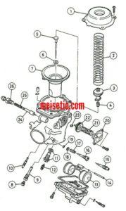 38 Bagian-bagian Komponen Karburator Sepeda Motor Lengkap dengan Gambarnya