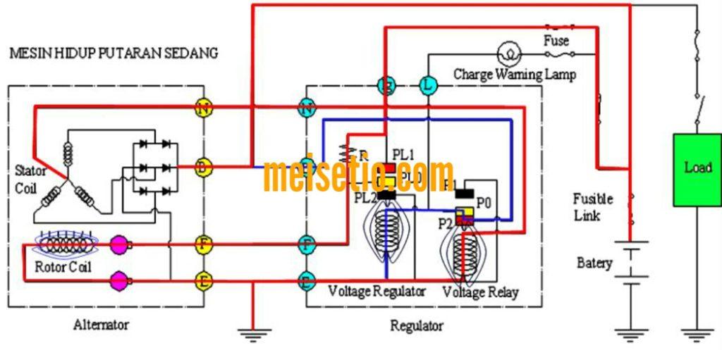 Cara Membaca Kode Kelistrikan  Wiring Diagram  Sistem Pengisian Mobil