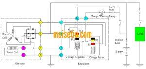 Cara Membaca Kode Kelistrikan (Wiring Diagram) Sistem Pengisian Mobil