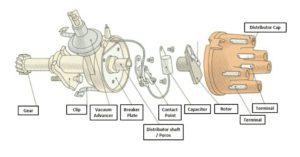 11 Bagian-bagian Komponen Distributor Mobil Lengkap Beserta Fungsi dan Gambarnya