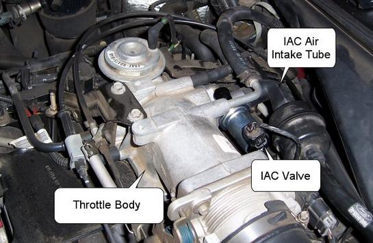 2 Fungsi Sensor IACV (Idle Air Control Valve) pada Motor Honda Vario 125