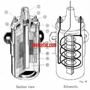 6 Bagian-bagian Komponen Coil Pengapian Mobil Lengkap Beserta Fungsi dan Gambarnya