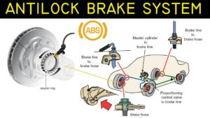 Komponen Rem ABS (Anti-lock Brake System) Lengkap dengan Fungsi, Gambar dan Cara Kerjanya