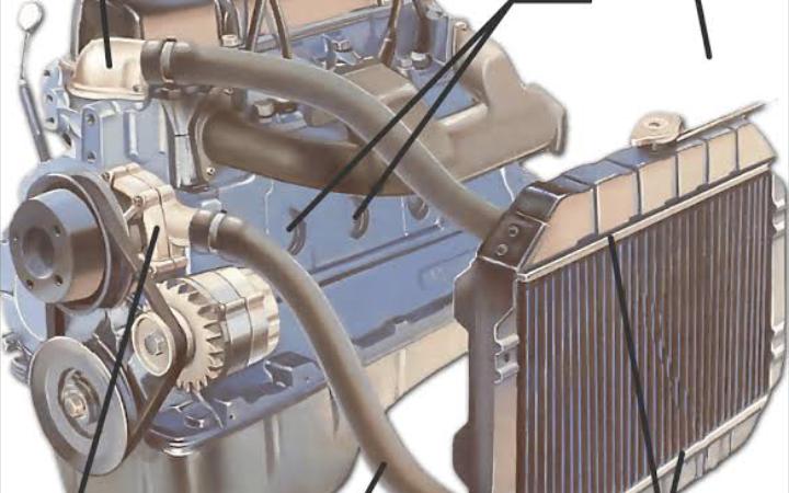 Makalah Sistem Pendingin Mobil Lengkap Beserta Komponen dan Cara Kerjanya